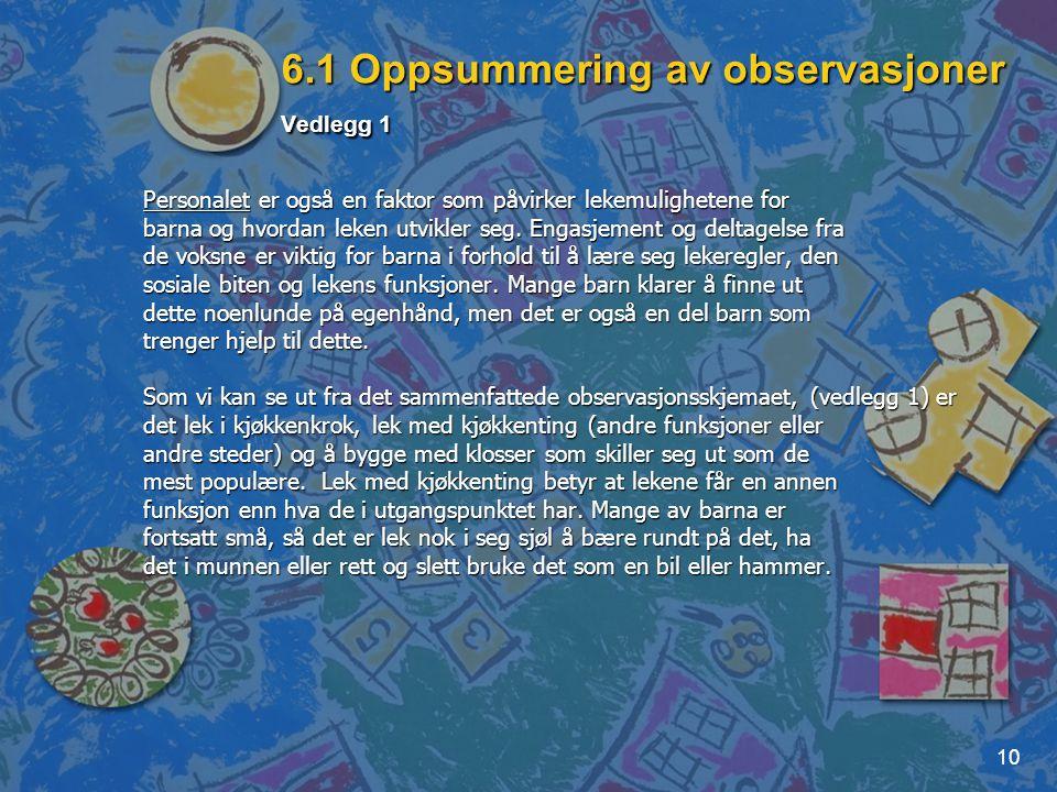 10 6.1 Oppsummering av observasjoner Vedlegg 1 Personalet er også en faktor som påvirker lekemulighetene for barna og hvordan leken utvikler seg. Enga
