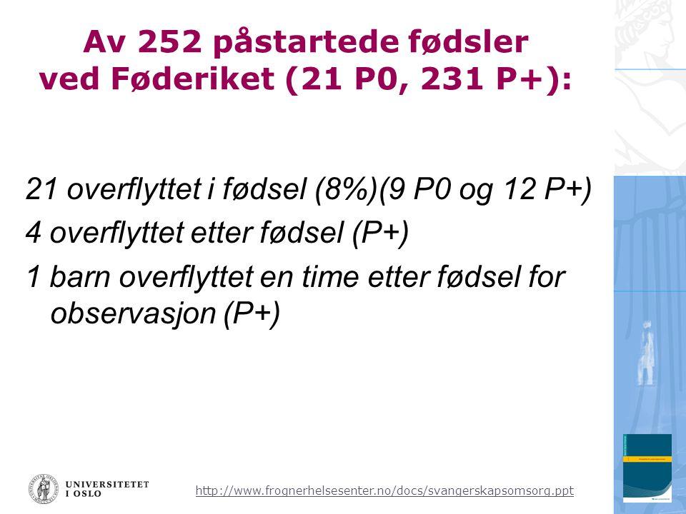 http://www.frognerhelsesenter.no/docs/svangerskapsomsorg.ppt Av 252 påstartede fødsler ved Føderiket (21 P0, 231 P+): 21 overflyttet i fødsel (8%)(9 P0 og 12 P+) 4 overflyttet etter fødsel (P+) 1 barn overflyttet en time etter fødsel for observasjon (P+)