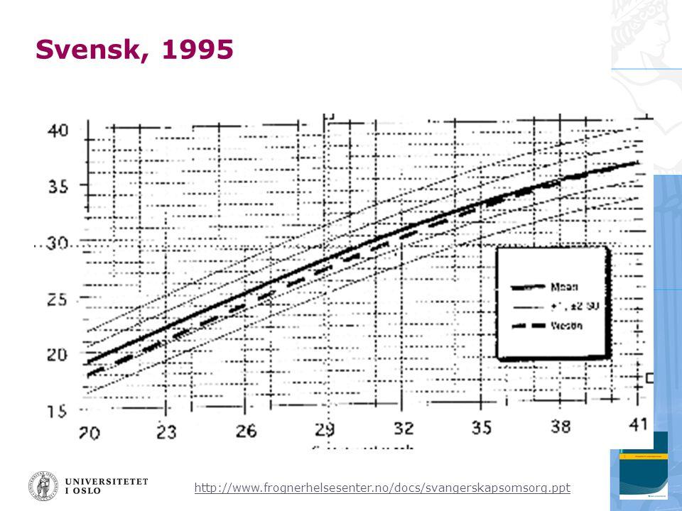 http://www.frognerhelsesenter.no/docs/svangerskapsomsorg.ppt Svensk, 1995