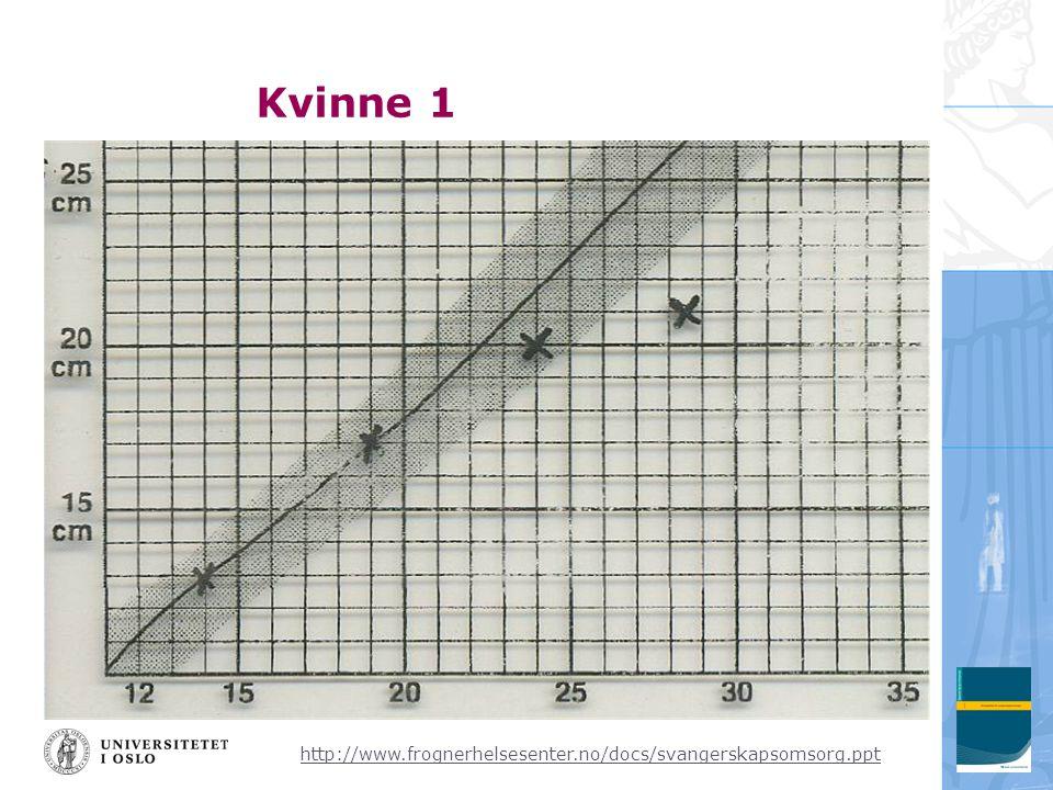 http://www.frognerhelsesenter.no/docs/svangerskapsomsorg.ppt Kvinne 1