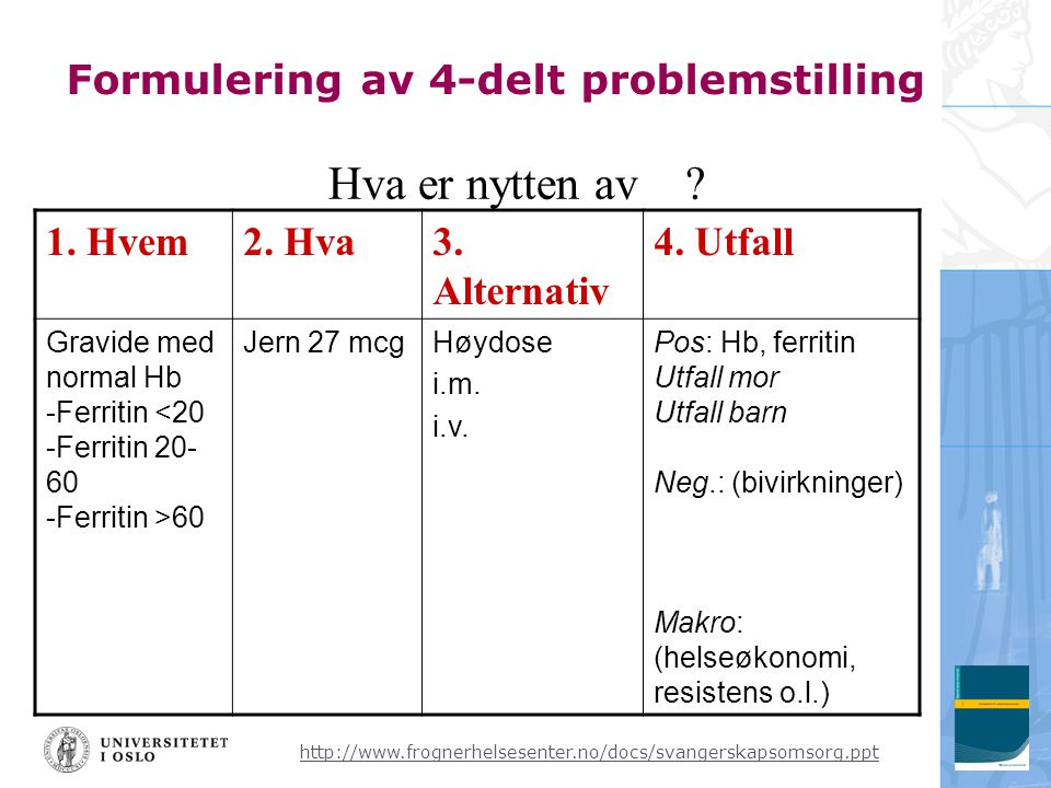 http://www.frognerhelsesenter.no/docs/svangerskapsomsorg.ppt Formulering av 4-delt problemstilling 1. Hvem2. Hva3. Alternativ 4. Utfall Gravide med no