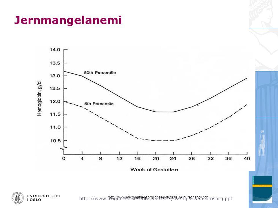 http://www.frognerhelsesenter.no/docs/svangerskapsomsorg.ppt Jernmangelanemi http://www.micronutrient.org/idpas/pdf/2038IDAinPregnancy.pdf