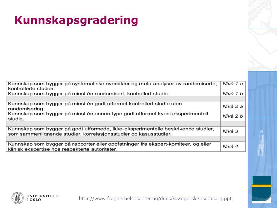 http://www.frognerhelsesenter.no/docs/svangerskapsomsorg.ppt Kunnskapsgradering