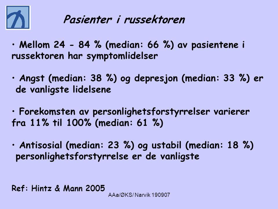 AAa/ØKS/ Narvik 190907 Pasienter i russektoren • Mellom 24 - 84 % (median: 66 %) av pasientene i russektoren har symptomlidelser • Angst (median: 38 %