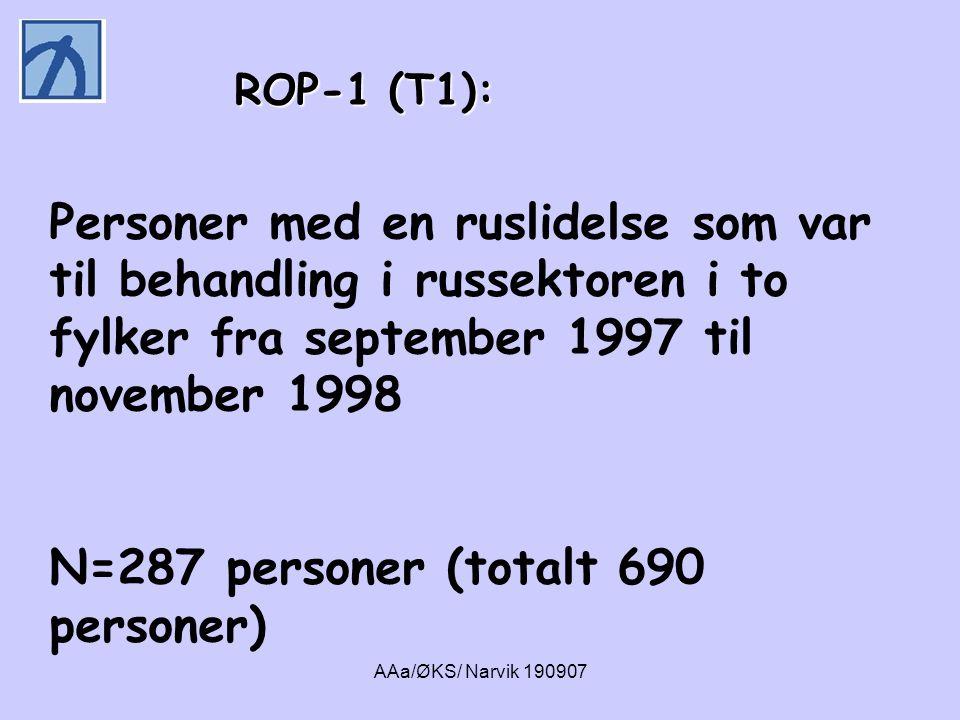 AAa/ØKS/ Narvik 190907 ROP-1 (T1): ROP-1 (T1): Personer med en ruslidelse som var til behandling i russektoren i to fylker fra september 1997 til nove