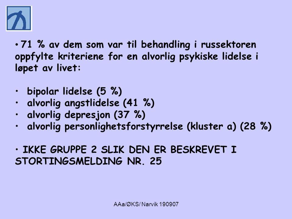AAa/ØKS/ Narvik 190907 • 71 % av dem som var til behandling i russektoren oppfylte kriteriene for en alvorlig psykiske lidelse i løpet av livet: • bip