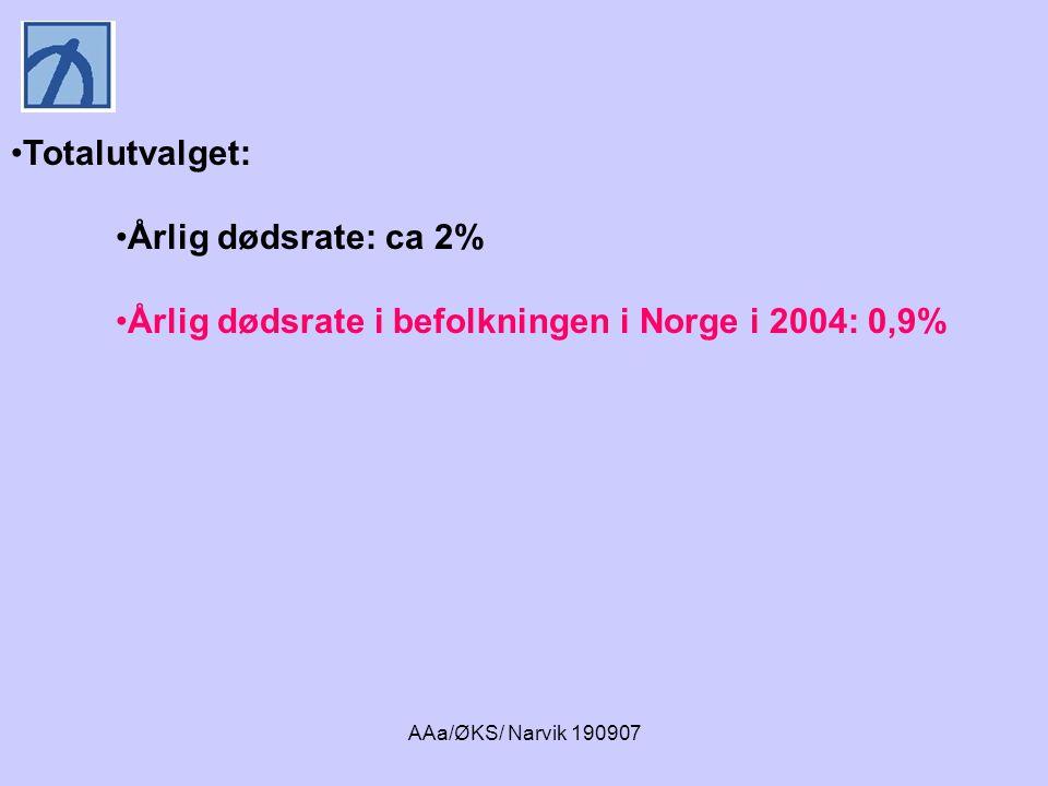 AAa/ØKS/ Narvik 190907 •Totalutvalget: •Årlig dødsrate: ca 2% •Årlig dødsrate i befolkningen i Norge i 2004: 0,9%