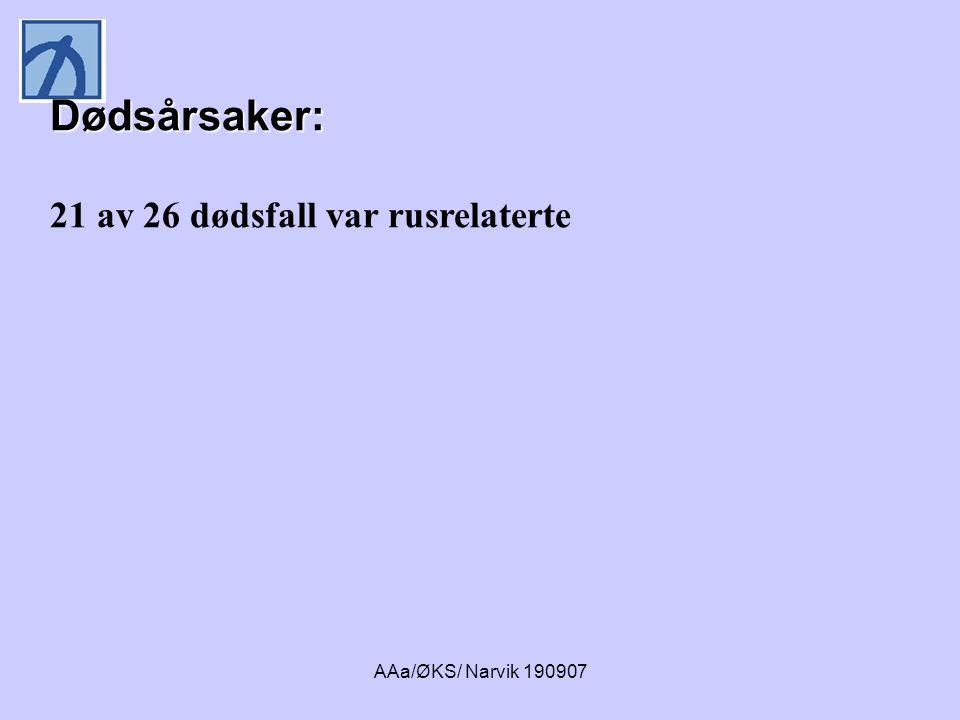 AAa/ØKS/ Narvik 190907 Dødsårsaker: 21 av 26 dødsfall var rusrelaterte