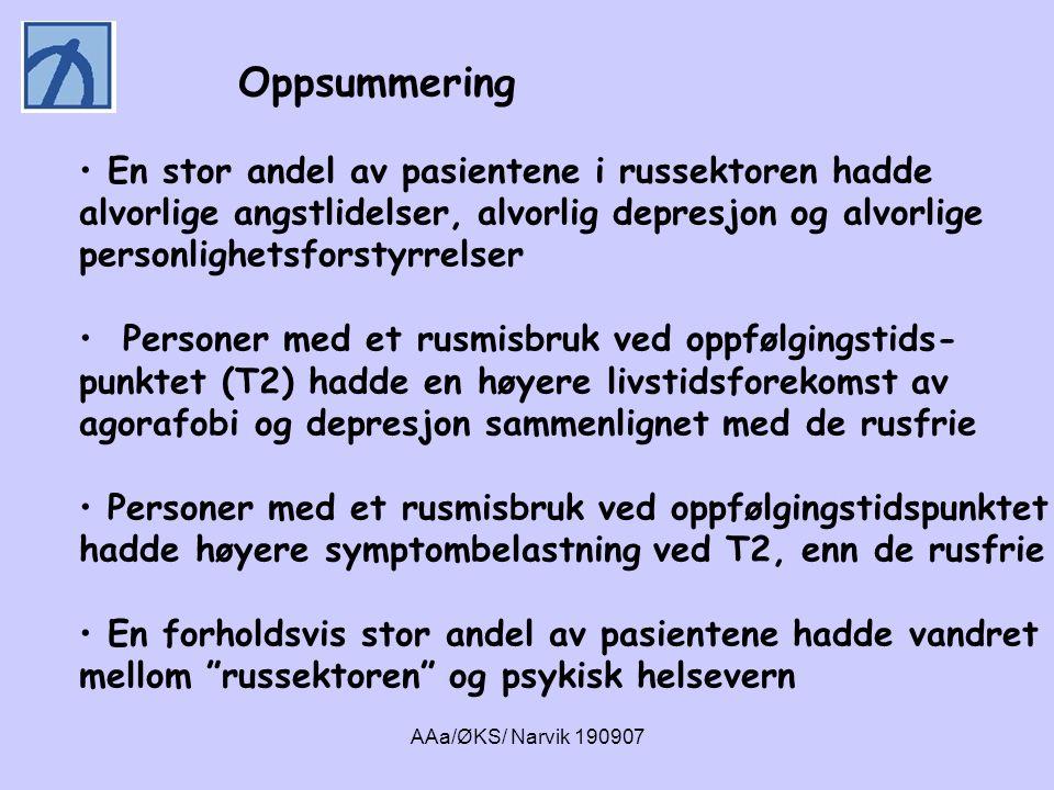 AAa/ØKS/ Narvik 190907 Oppsummering • En stor andel av pasientene i russektoren hadde alvorlige angstlidelser, alvorlig depresjon og alvorlige personl