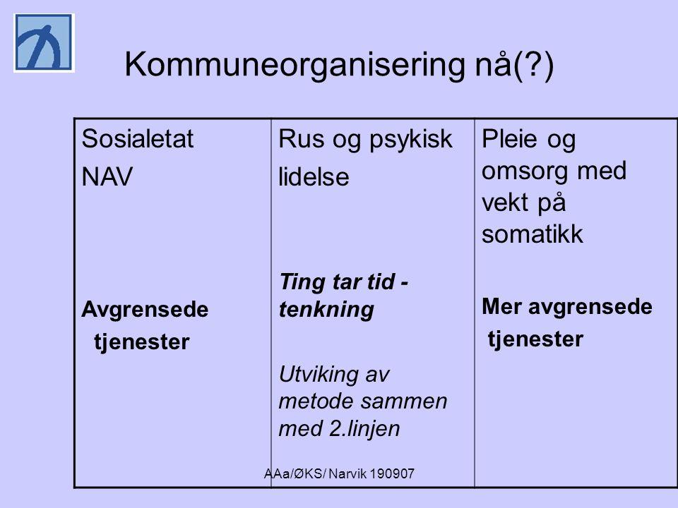 AAa/ØKS/ Narvik 190907 Kommuneorganisering nå(?) Sosialetat NAV Avgrensede tjenester Rus og psykisk lidelse Ting tar tid - tenkning Utviking av metode