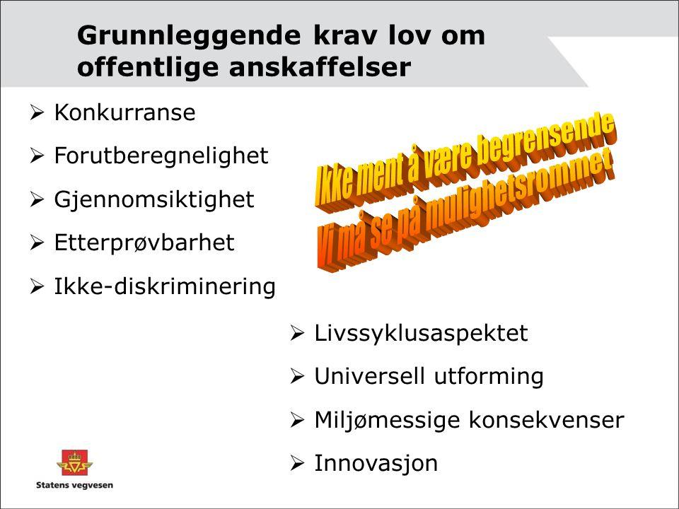 Grunnleggende krav lov om offentlige anskaffelser  Konkurranse  Forutberegnelighet  Gjennomsiktighet  Etterprøvbarhet  Ikke-diskriminering  Livssyklusaspektet  Universell utforming  Miljømessige konsekvenser  Innovasjon