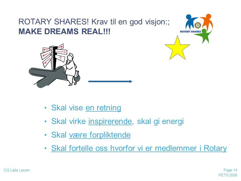 PETS 2008 Page 14 DG Laila Lerum ROTARY SHARES! Krav til en god visjon:; MAKE DREAMS REAL!!! • Skal vise en retning • Skal virke inspirerende, skal gi