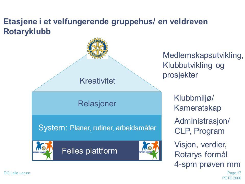 PETS 2008 Page 17 DG Laila Lerum Etasjene i et velfungerende gruppehus/ en veldreven Rotaryklubb Felles plattform System: Planer, rutiner, arbeidsmåte