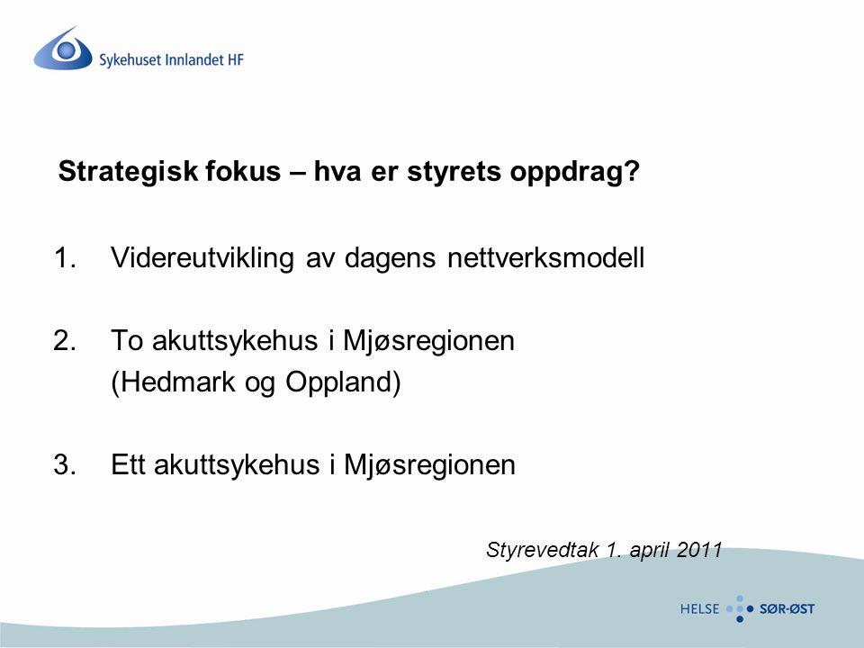 Strategisk fokus – hva er styrets oppdrag? 1.Videreutvikling av dagens nettverksmodell 2.To akuttsykehus i Mjøsregionen (Hedmark og Oppland) 3.Ett aku
