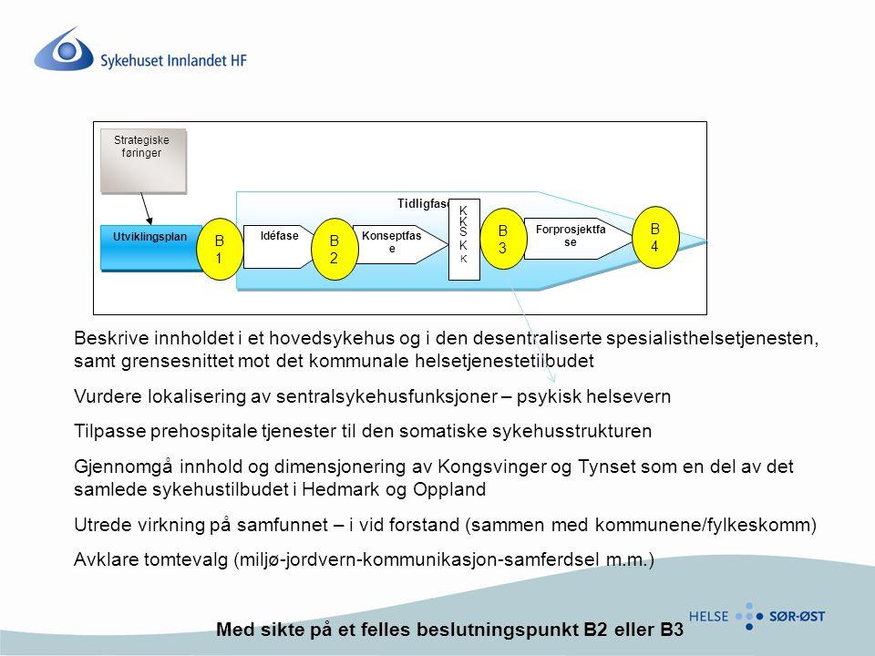 Tidligfasen IdéfaseKonseptfas e Forprosjektfa se Utviklingsplan Strategiske føringer B2B2 B4B4 B3B3 B1B1 KKSKKKKSKK Beskrive innholdet i et hovedsykeh