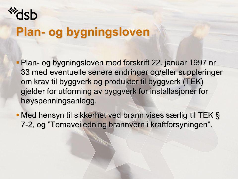 Plan- og bygningsloven  Plan- og bygningsloven med forskrift 22. januar 1997 nr 33 med eventuelle senere endringer og/eller suppleringer om krav til