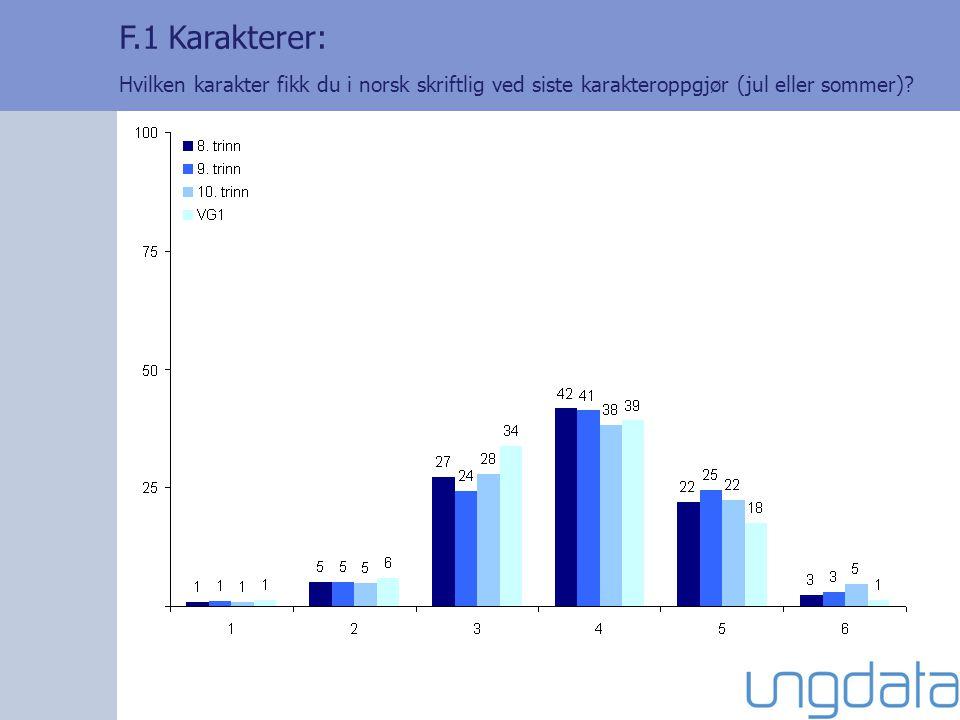 F.1 Karakterer: Hvilken karakter fikk du i norsk skriftlig ved siste karakteroppgjør (jul eller sommer)