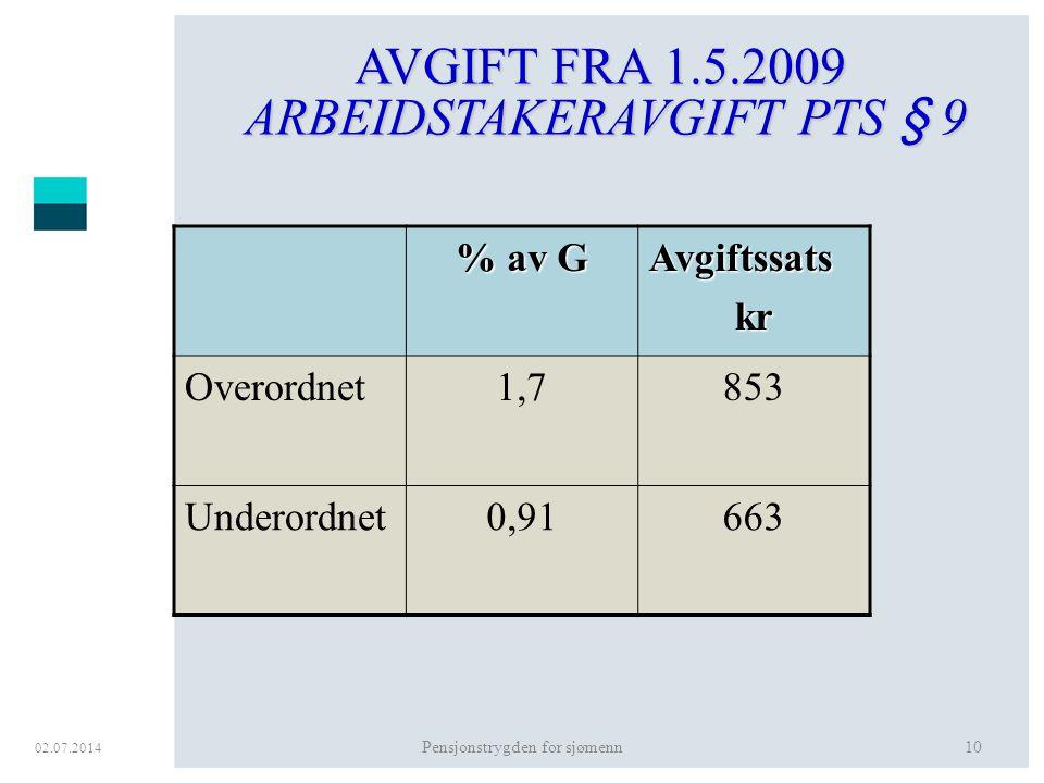 02.07.2014 Pensjonstrygden for sjømenn10 AVGIFT FRA 1.5.2009 ARBEIDSTAKERAVGIFT PTS § 9 % av G Avgiftssatskr Overordnet1,7853 Underordnet0,91663
