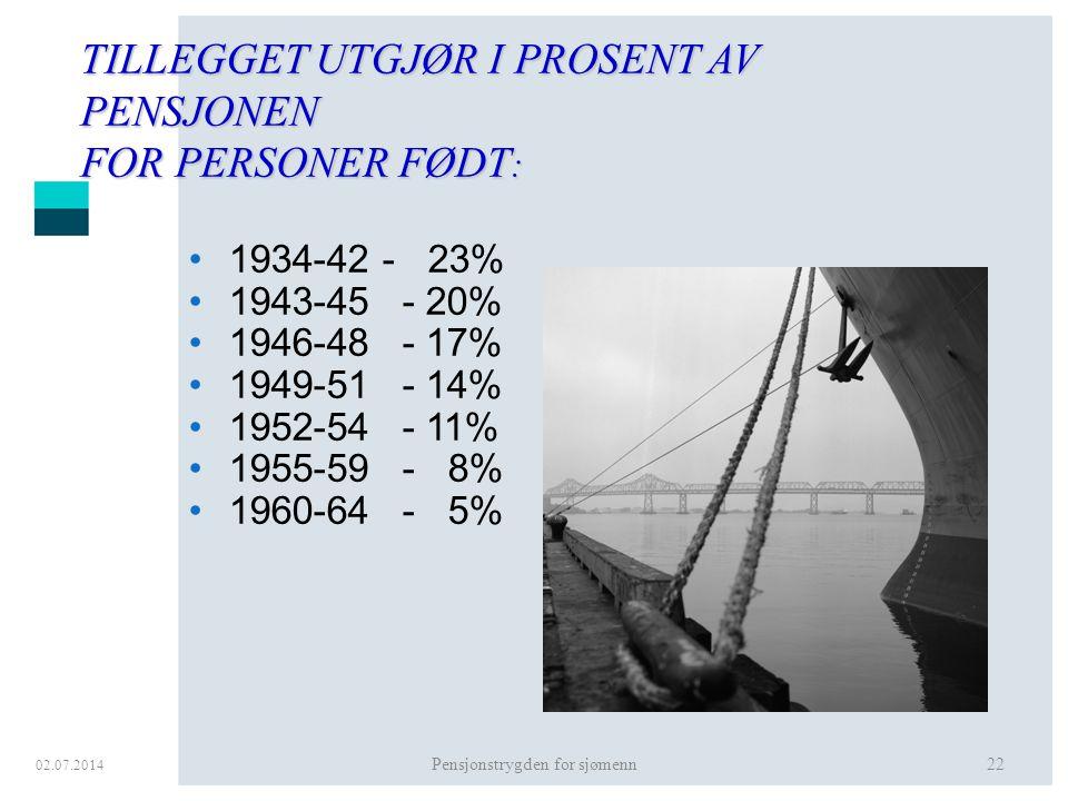 02.07.2014 Pensjonstrygden for sjømenn22 TILLEGGET UTGJØR I PROSENT AV PENSJONEN FOR PERSONER FØDT : •1934-42 - 23% •1943-45- 20% •1946-48- 17% •1949-