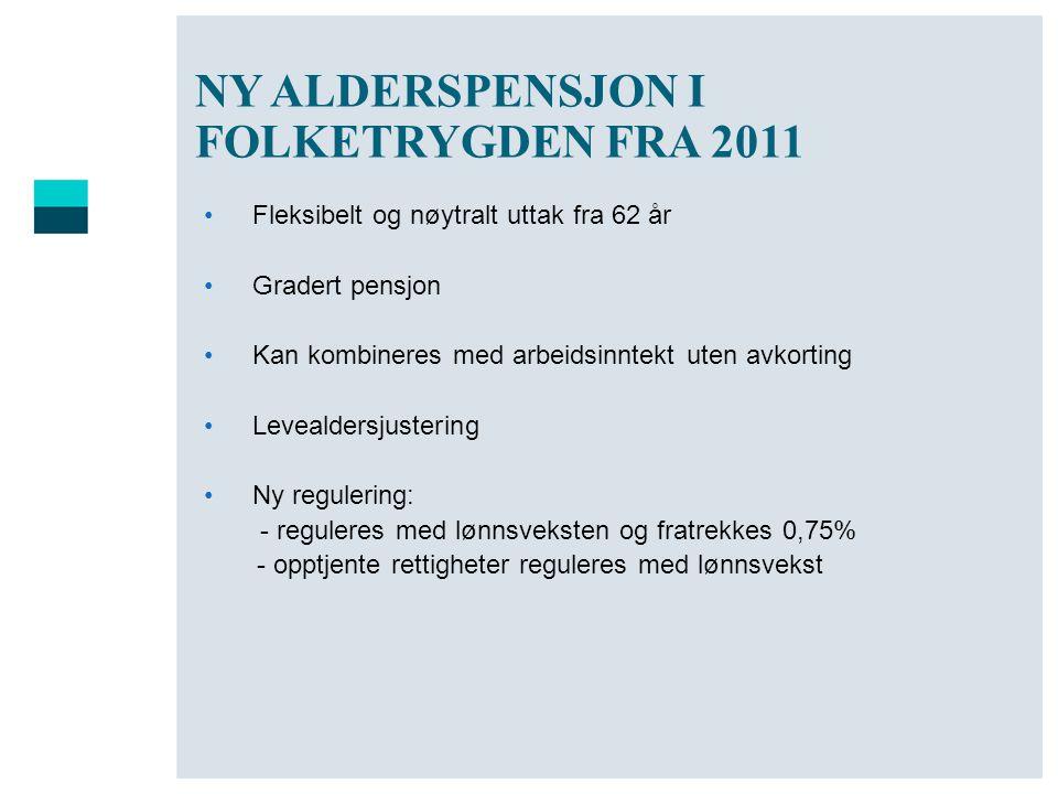 NY ALDERSPENSJON I FOLKETRYGDEN FRA 2011 •Fleksibelt og nøytralt uttak fra 62 år •Gradert pensjon •Kan kombineres med arbeidsinntekt uten avkorting •L