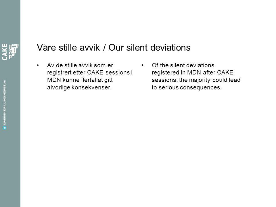 Våre stille avvik / Our silent deviations •Av de stille avvik som er registrert etter CAKE sessions i MDN kunne flertallet gitt alvorlige konsekvenser.