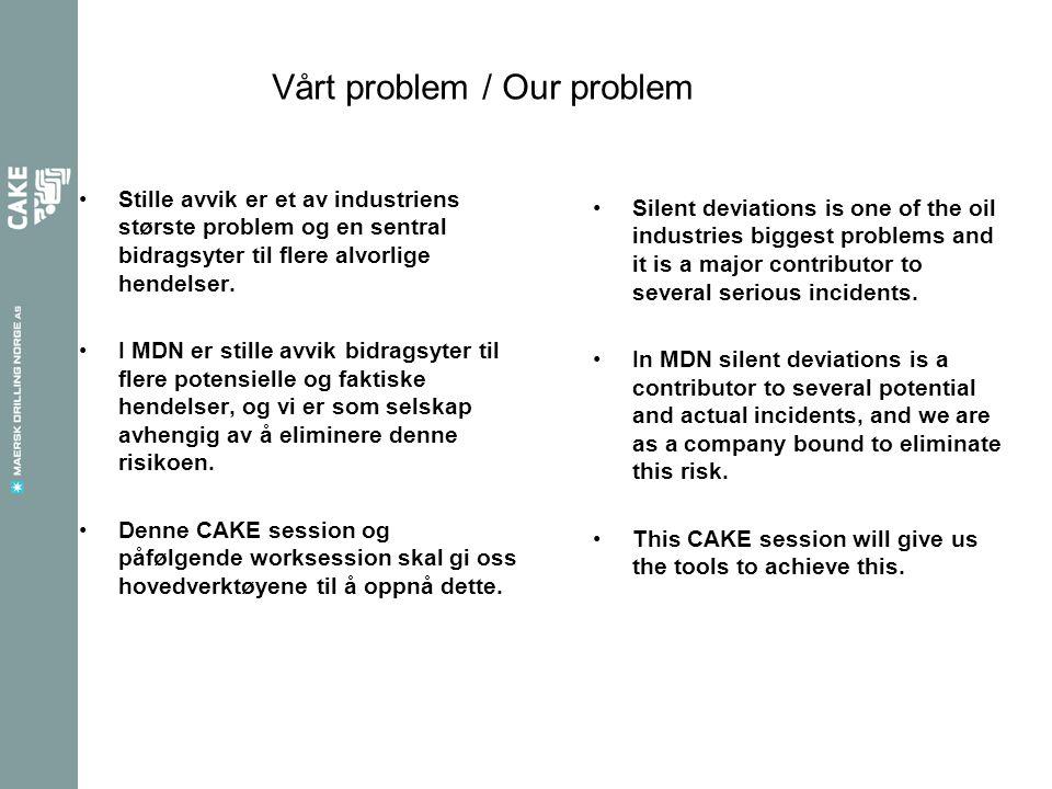 Vårt problem / Our problem •Stille avvik er et av industriens største problem og en sentral bidragsyter til flere alvorlige hendelser.