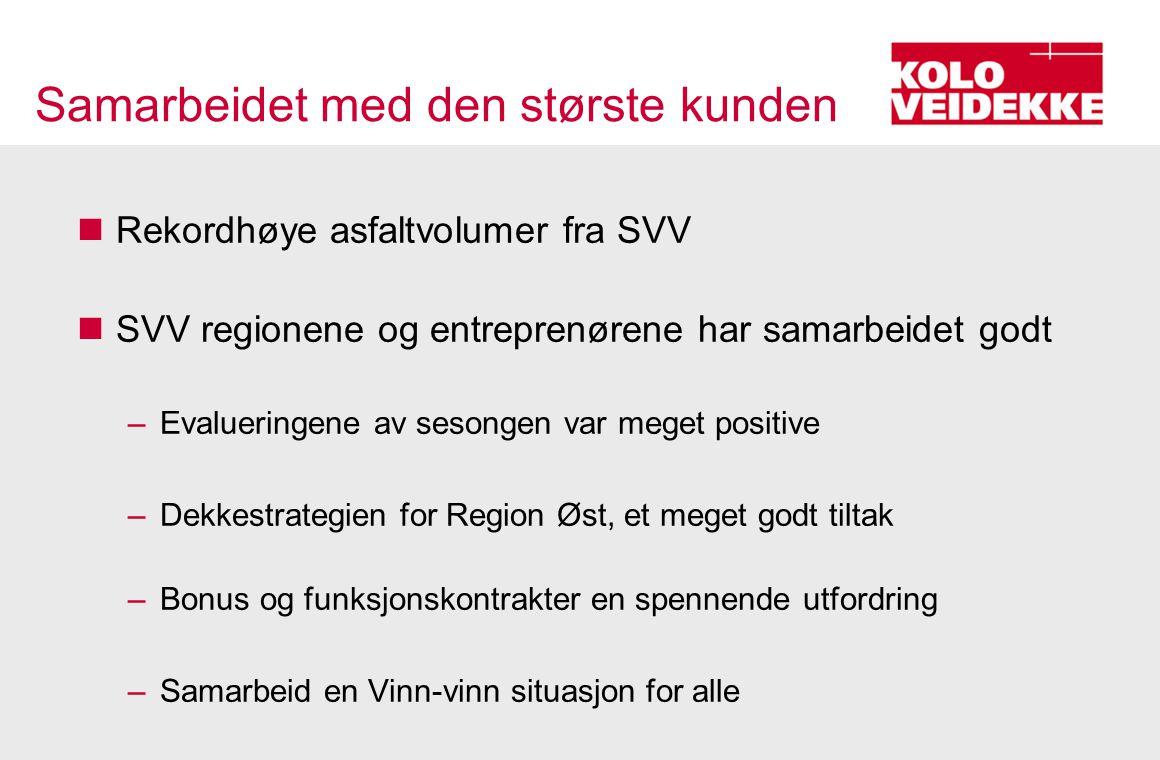 Samarbeidet med den største kunden  Rekordhøye asfaltvolumer fra SVV  SVV regionene og entreprenørene har samarbeidet godt –Evalueringene av sesonge
