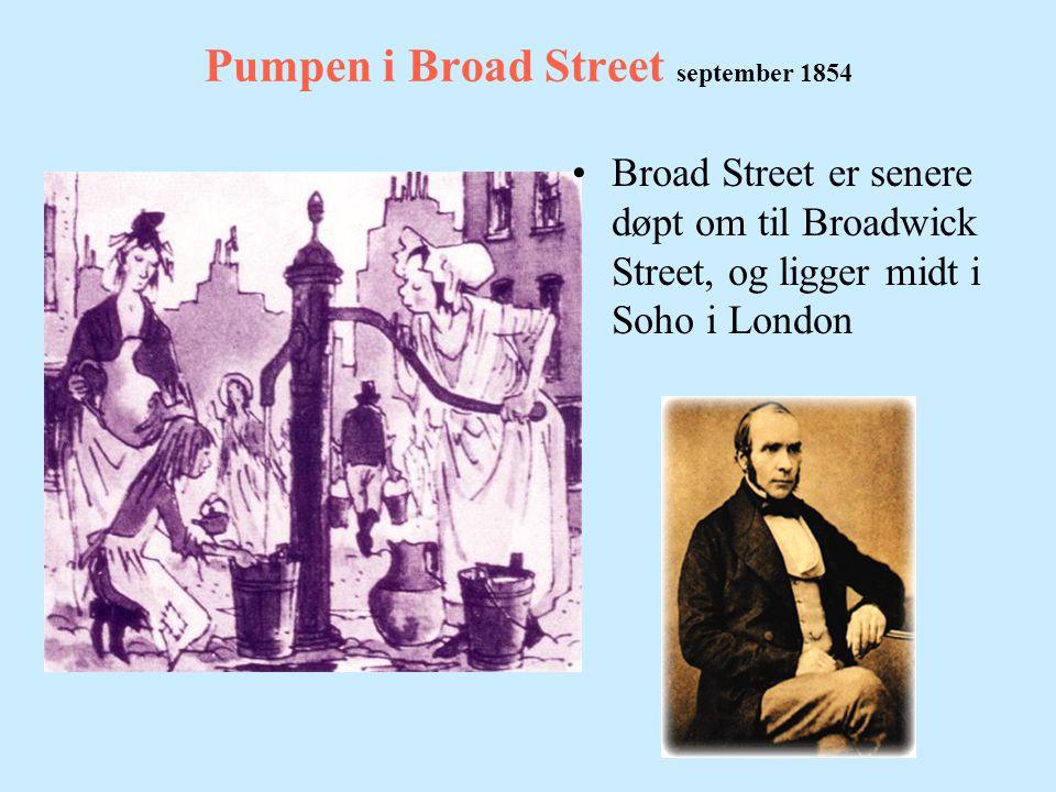 Pumpen i Broad Street september 1854 •Broad Street er senere døpt om til Broadwick Street, og ligger midt i Soho i London