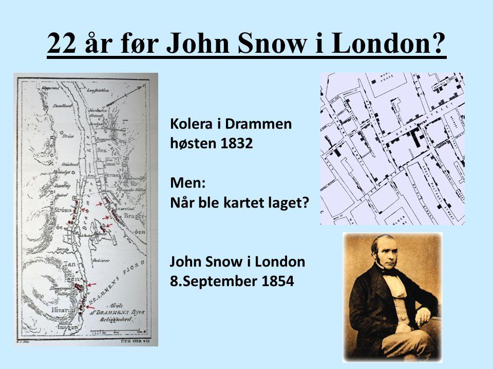 22 år før John Snow i London? Kolera i Drammen høsten 1832 Men: Når ble kartet laget? John Snow i London 8.September 1854