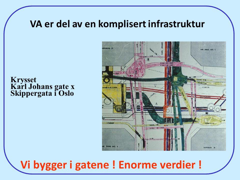 46 Krysset Karl Johans gate x Skippergata i Oslo Vi bygger i gatene ! Enorme verdier ! VA er del av en komplisert infrastruktur