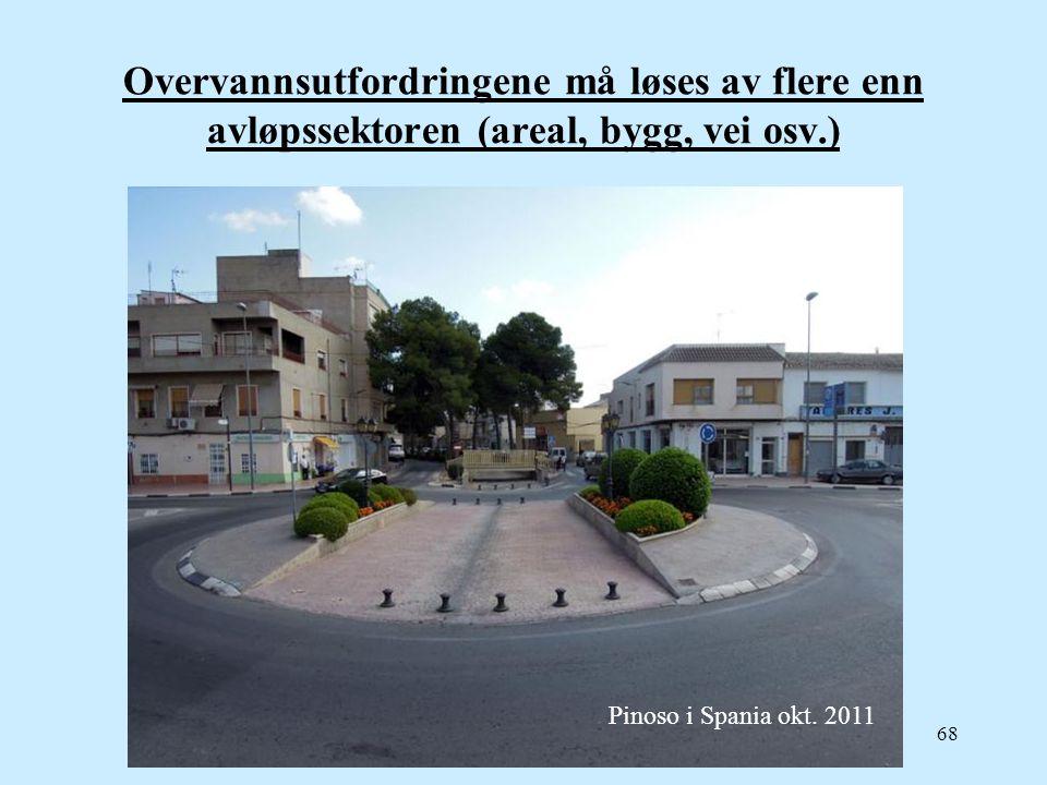Overvannsutfordringene må løses av flere enn avløpssektoren (areal, bygg, vei osv.) 68 Pinoso i Spania okt. 2011