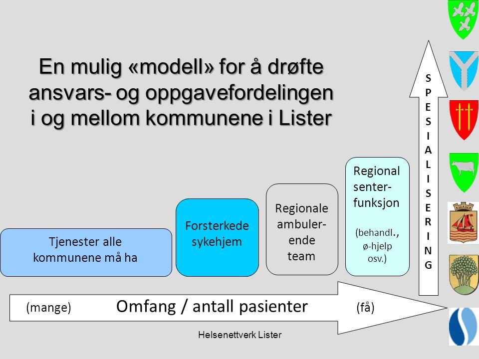 Helsenettverk Lister En mulig «modell» for å drøfte ansvars- og oppgavefordelingen i og mellom kommunene i Lister (mange) Omfang / antall pasienter (f