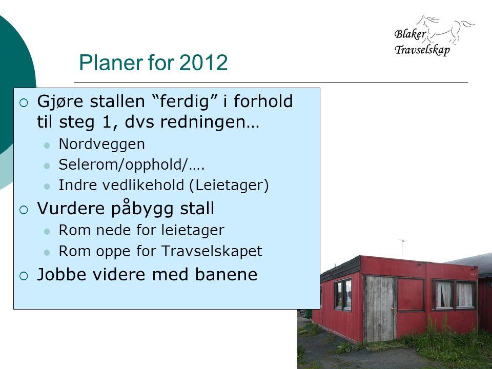Planer for 2012  Gjøre stallen ferdig i forhold til steg 1, dvs redningen…  Nordveggen  Selerom/opphold/….