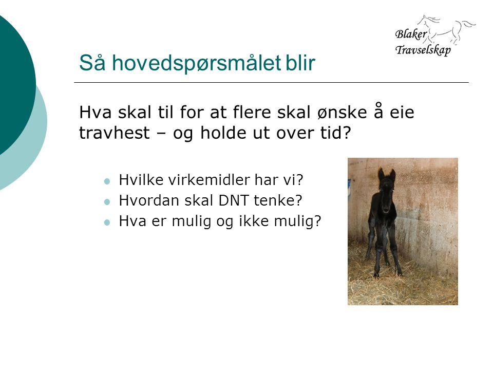 Fersk undersøkelse i Sverige Ja, självklart.