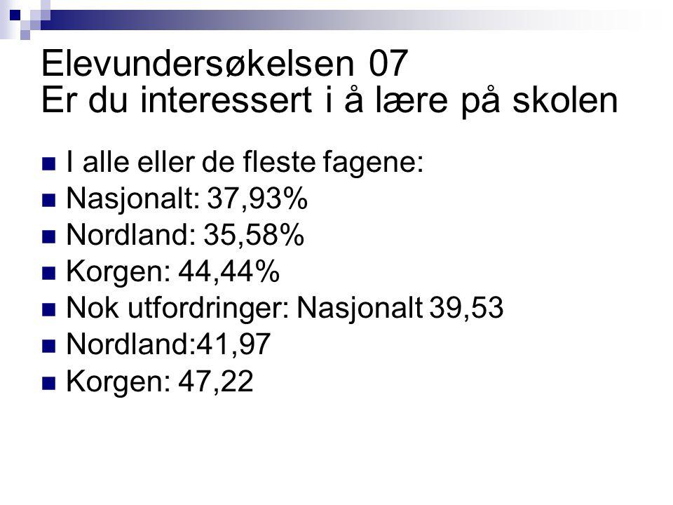 Elevundersøkelsen 07 Er du interessert i å lære på skolen  I alle eller de fleste fagene:  Nasjonalt: 37,93%  Nordland: 35,58%  Korgen: 44,44%  N