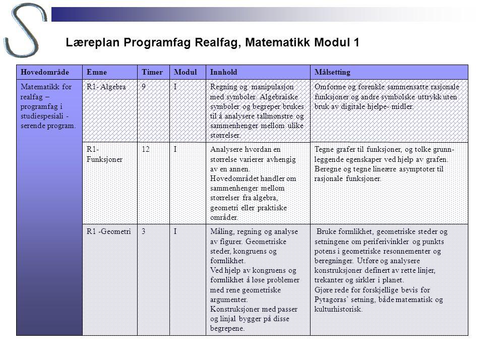 Læreplan Programfag Realfag, Matematikk Modul 1 Bruke formlikhet, geometriske steder og setningene om periferivinkler og punkts potens i geometriske r