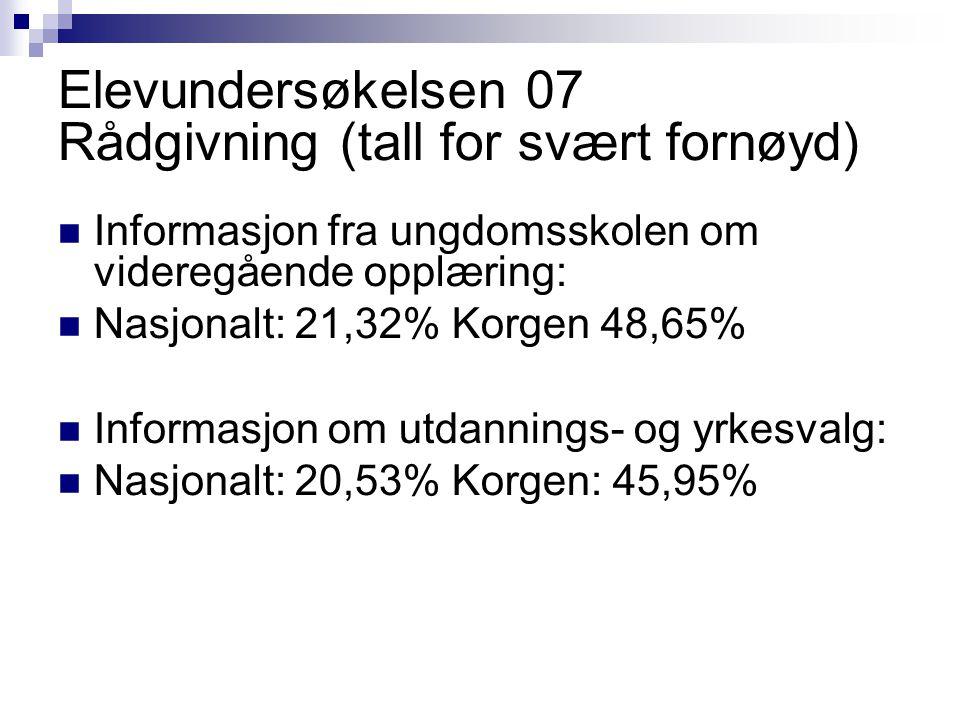 Elevundersøkelsen 07 Rådgivning (tall for svært fornøyd)  Informasjon fra ungdomsskolen om videregående opplæring:  Nasjonalt: 21,32% Korgen 48,65%