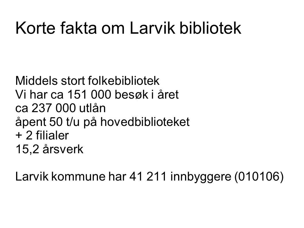 Korte fakta om Larvik bibliotek Middels stort folkebibliotek Vi har ca 151 000 besøk i året ca 237 000 utlån åpent 50 t/u på hovedbiblioteket + 2 filialer 15,2 årsverk Larvik kommune har 41 211 innbyggere (010106)