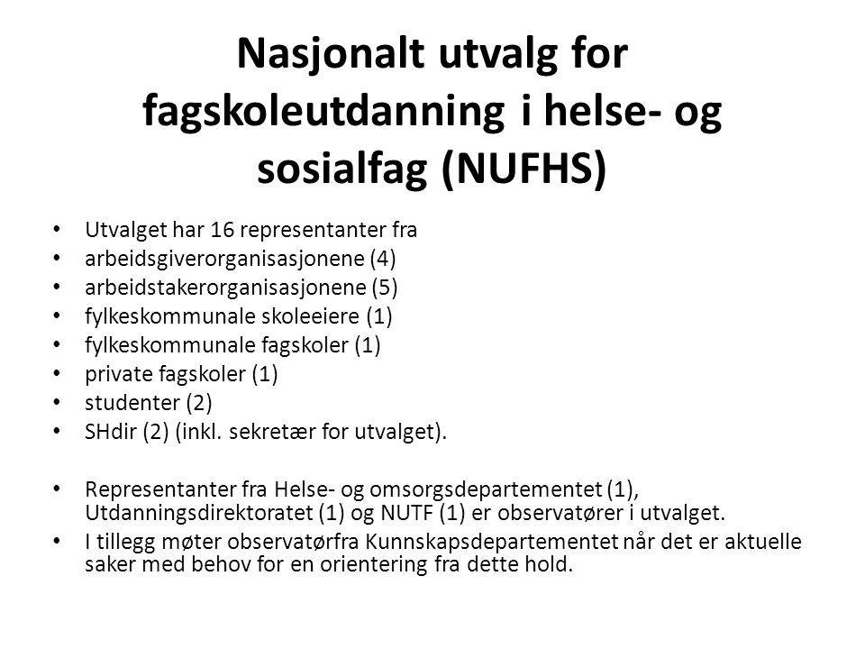 Nasjonalt utvalg for fagskoleutdanning i helse- og sosialfag (NUFHS) • Utvalget har 16 representanter fra • arbeidsgiverorganisasjonene (4) • arbeidst