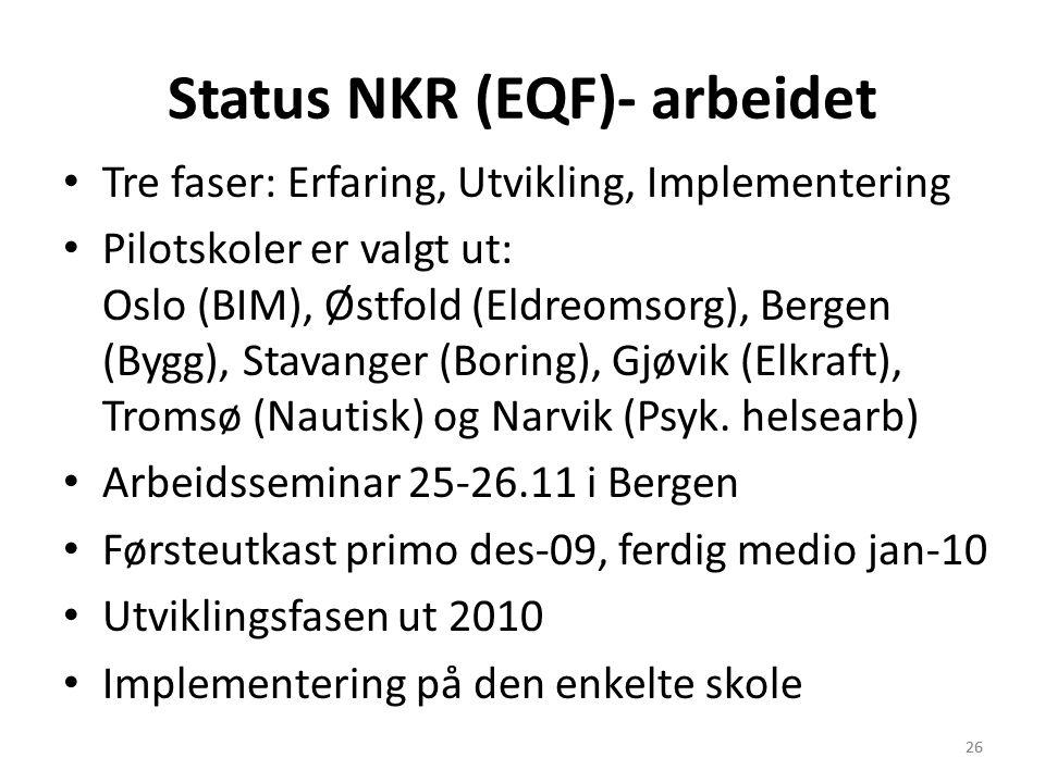 26 Status NKR (EQF)- arbeidet • Tre faser: Erfaring, Utvikling, Implementering • Pilotskoler er valgt ut: Oslo (BIM), Østfold (Eldreomsorg), Bergen (B