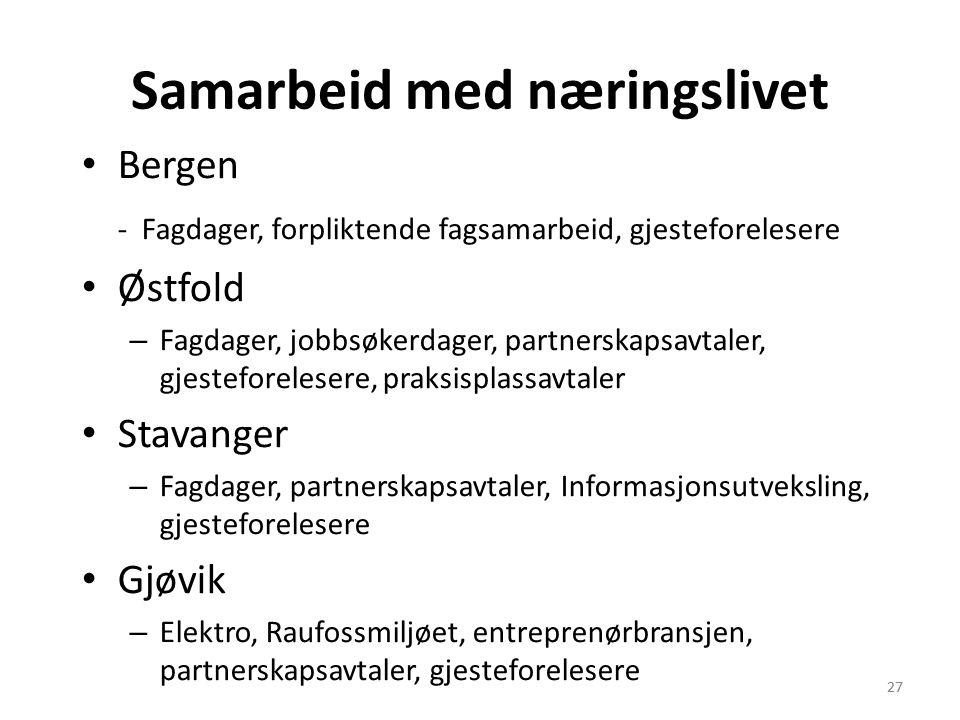 27 Samarbeid med næringslivet • Bergen - Fagdager, forpliktende fagsamarbeid, gjesteforelesere • Østfold – Fagdager, jobbsøkerdager, partnerskapsavtal