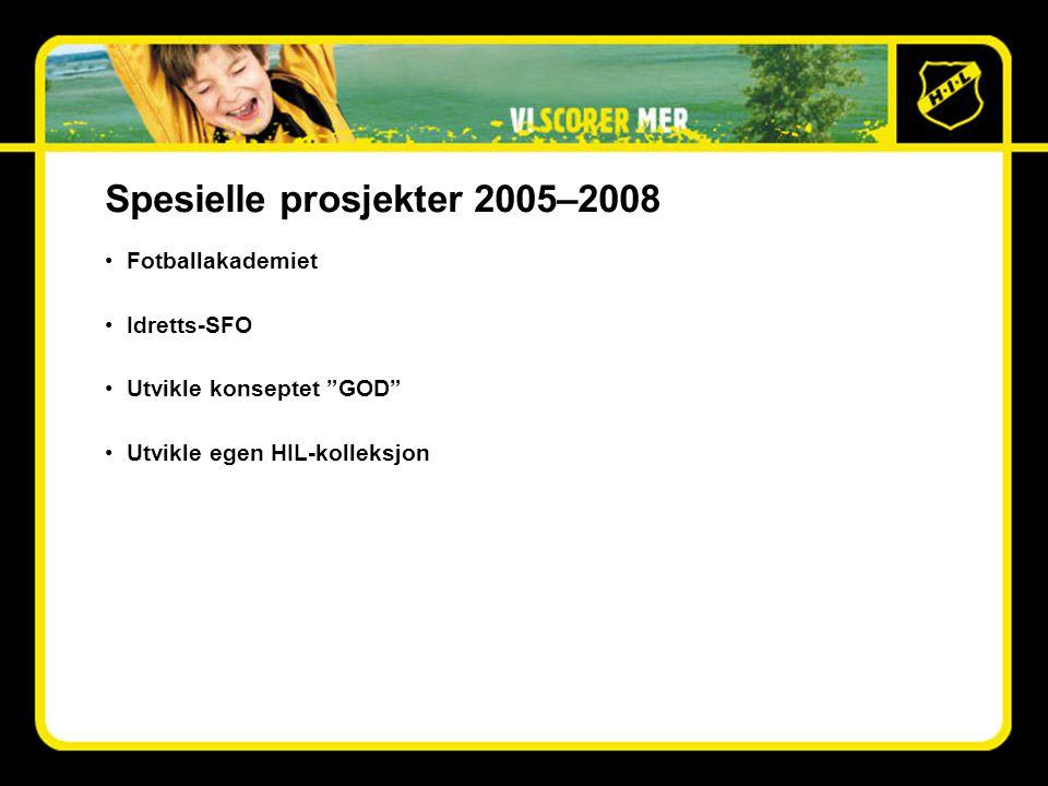 Spesielle prosjekter 2005–2008 •Fotballakademiet •Idretts-SFO •Utvikle konseptet GOD •Utvikle egen HIL-kolleksjon