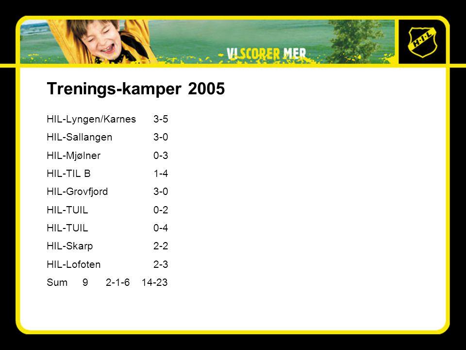 Trenings-kamper 2005 HIL-Lyngen/Karnes3-5 HIL-Sallangen3-0 HIL-Mjølner0-3 HIL-TIL B1-4 HIL-Grovfjord3-0 HIL-TUIL0-2 HIL-TUIL0-4 HIL-Skarp2-2 HIL-Lofoten2-3 Sum 9 2-1-6 14-23