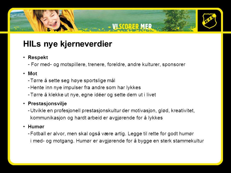 Serie-kamper 2005 (Tilsvarende 2004-resultater) 20052004 Levanger-HIL0-05-1 HIL-Lofoten1-4 Mo-HIL1-0 HIL-Strindheim1-4 Rosenborg 2-HIL3-1