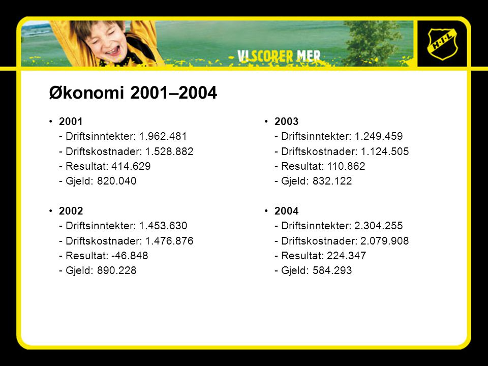 Sportslige mål 2005–2008 •2005 - Bli blant de tre beste i 2.