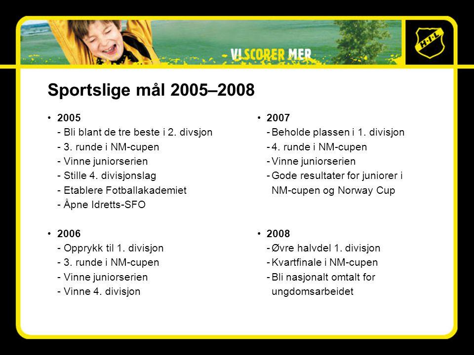 Sportslige mål 2005–2008 •2005 - Bli blant de tre beste i 2. divsjon - 3. runde i NM-cupen - Vinne juniorserien - Stille 4. divisjonslag - Etablere Fo