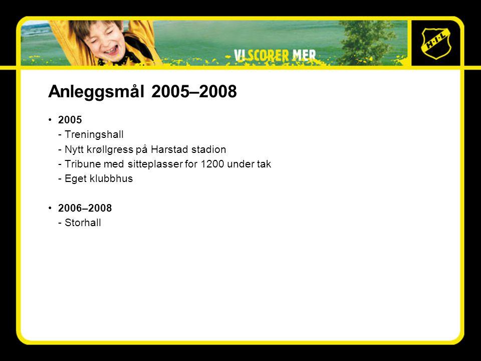 Organisatoriske mål 2005–2008 •2005 - Klubbhus - Daglig leder - Trener i 40 % stilling - Alle utvalgsledere på Cupfinale-seminar •2006 - Trener på heltid •2007 - Salgssjef - Egne ansatte i Fotballakademiet