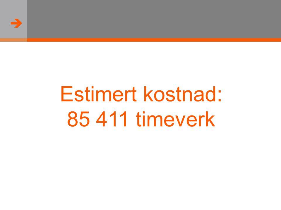  Estimert kostnad: 85 411 timeverk