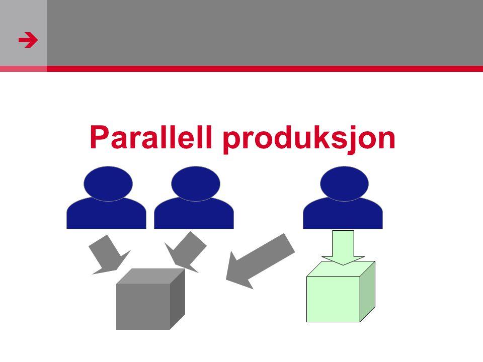  Parallell produksjon