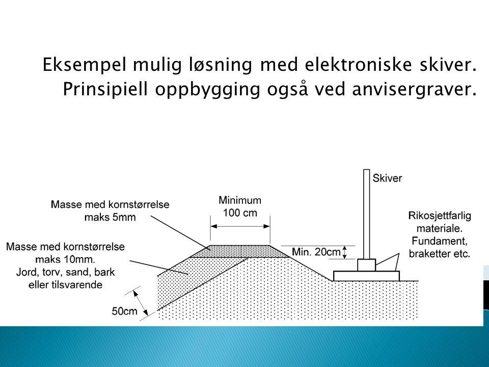 Eksempel mulig løsning med elektroniske skiver. Prinsipiell oppbygging også ved anvisergraver.